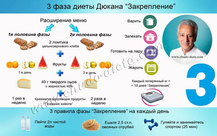 диета дюкана второй этап разрешенные продукты